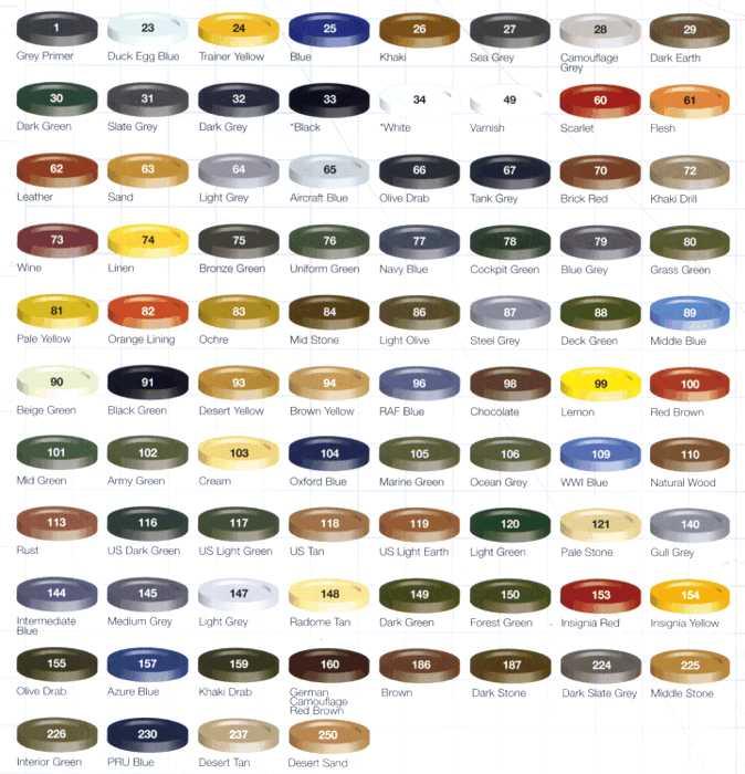 humbrol paint chart: Humbrol paints accessories info