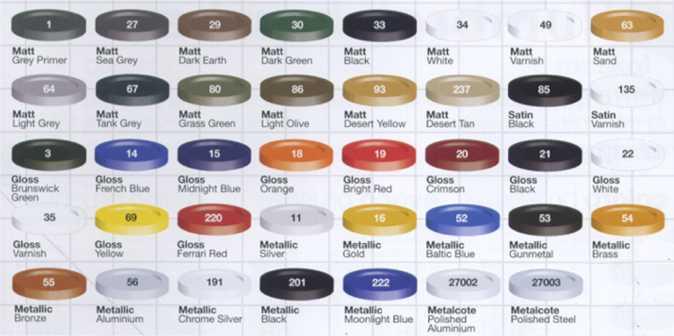 Humbrol Paints Amp Accessories Info